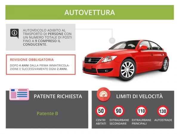 Limiti Autovettura_1