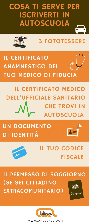 documenti patente _1